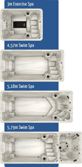 Swim Spa Sizes